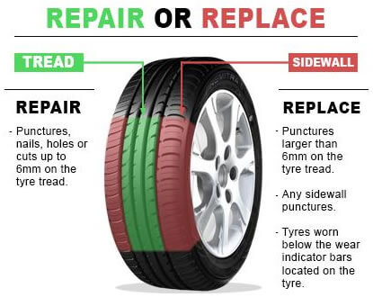 Tyre Repair And Trye Replacement Are Available At Independent Tyre Services Marlborough Ltd In Blenheim