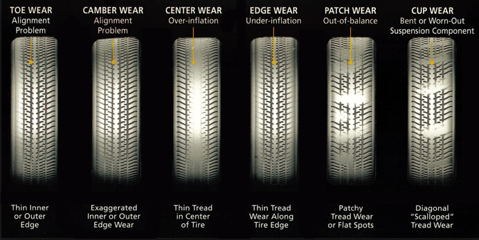 Tire Wear Advice By Independent Tyre Services Marlborough Ltd In Blenheim NZ