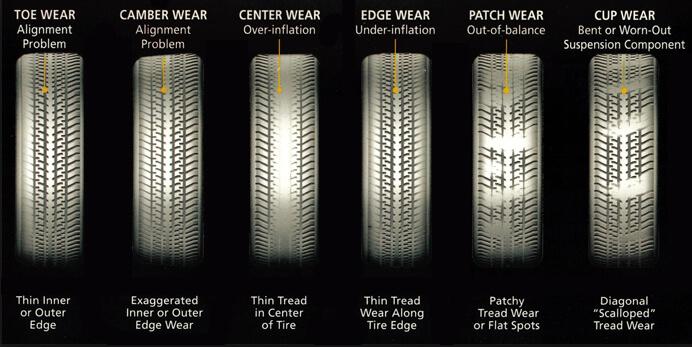 Tire Wear Advice By Independent Tyre Services Marlborough Ltd In Blenheim NZ